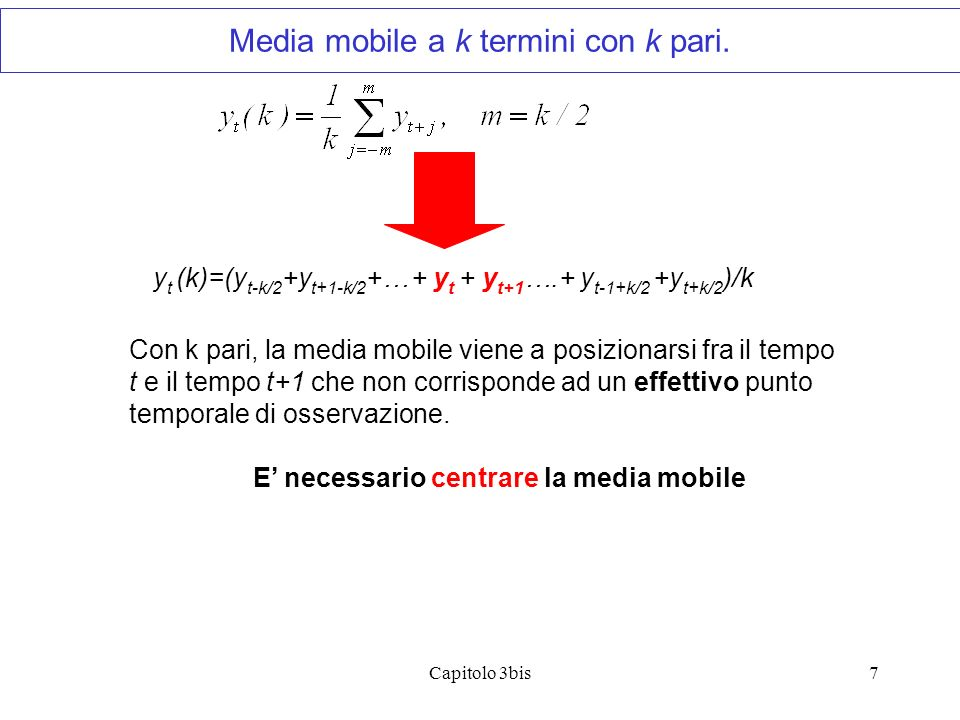Media mobile a k termini con k pari.