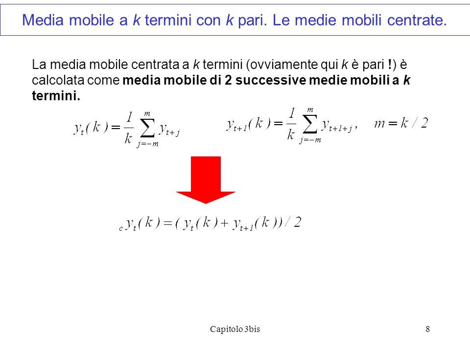 Media mobile a k termini con k pari. Le medie mobili centrate.