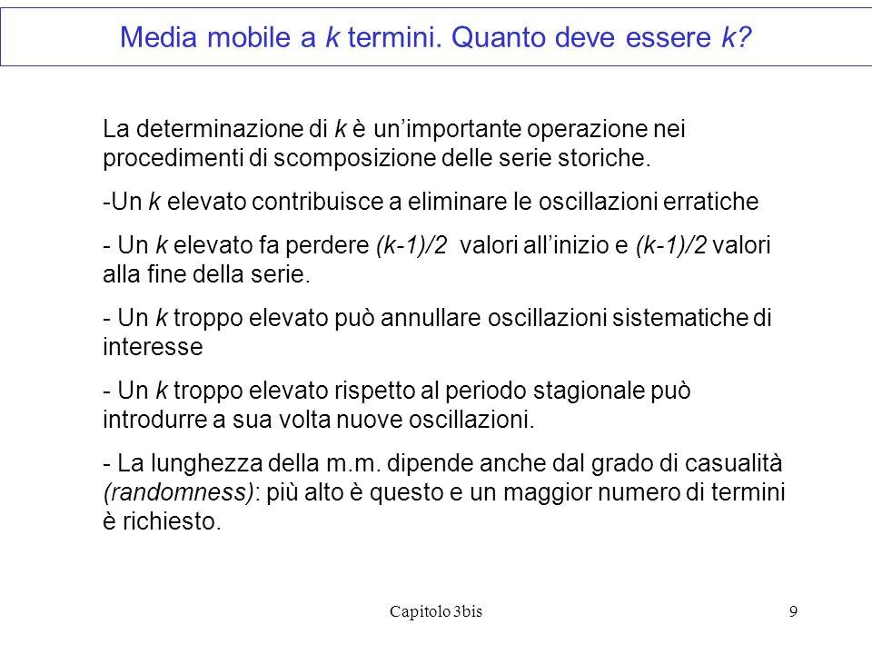 Media mobile a k termini. Quanto deve essere k
