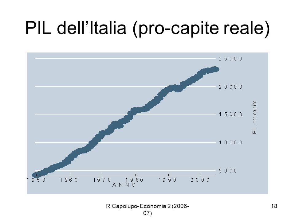 PIL dell'Italia (pro-capite reale)