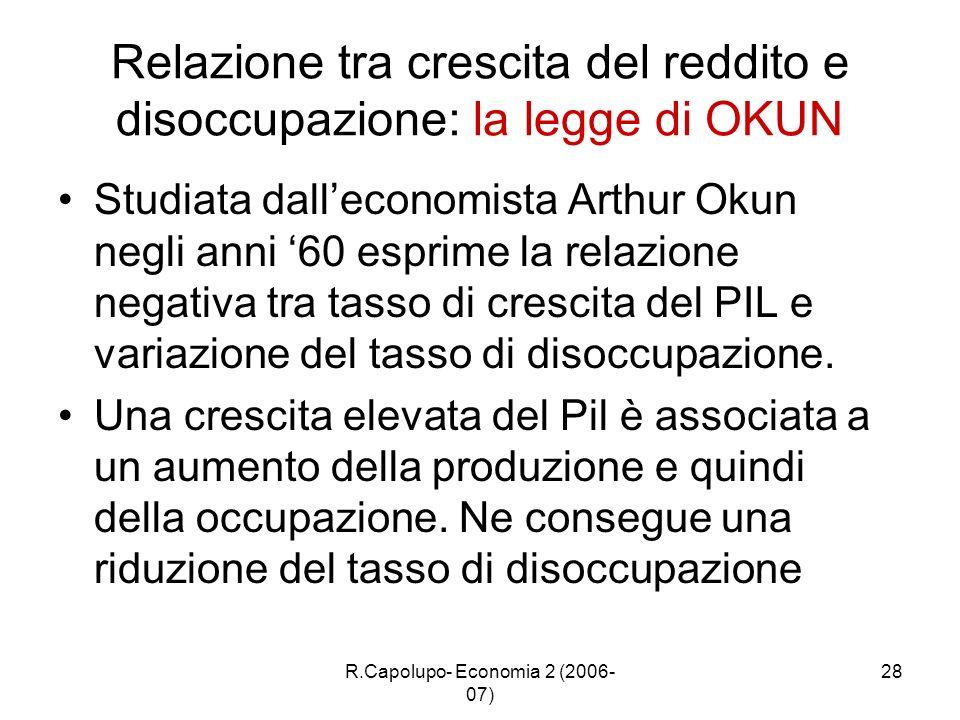 Relazione tra crescita del reddito e disoccupazione: la legge di OKUN