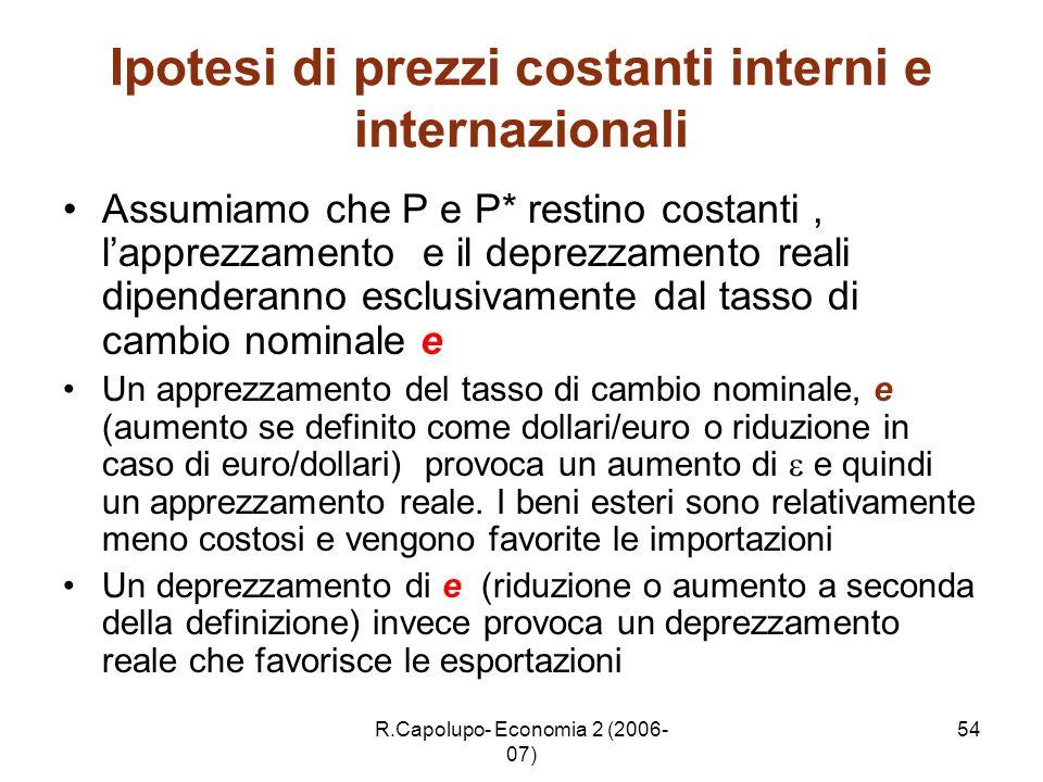 Ipotesi di prezzi costanti interni e internazionali