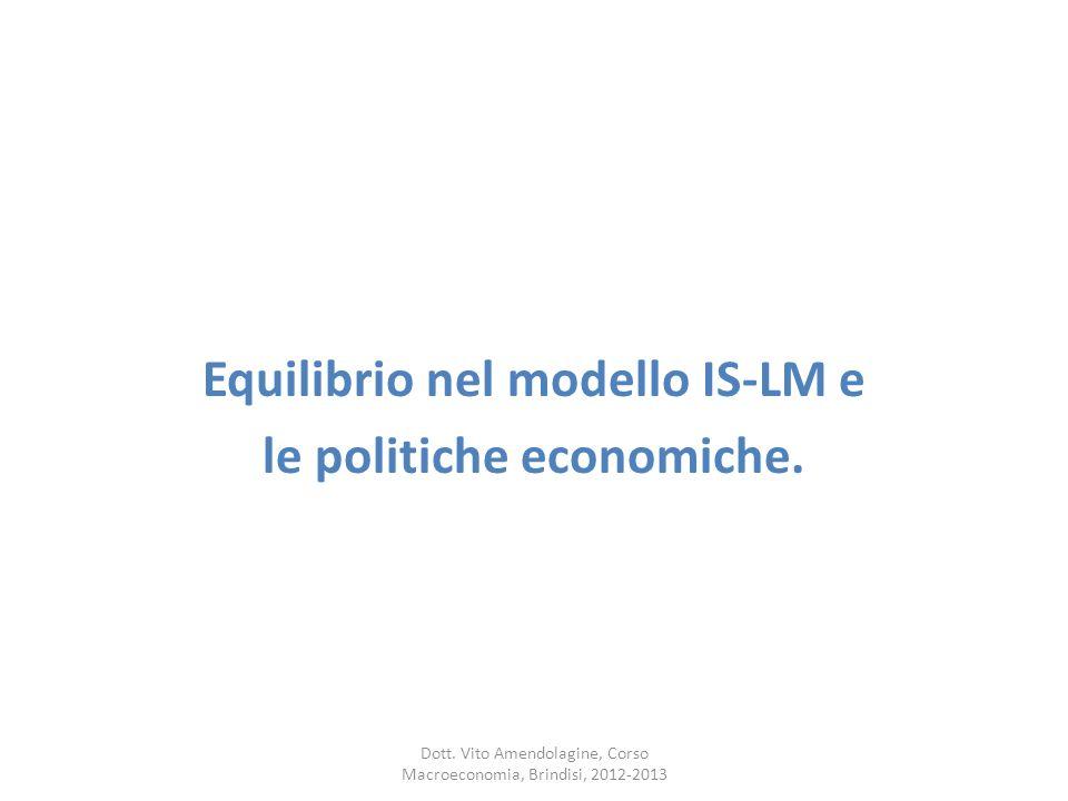 Equilibrio nel modello IS-LM e le politiche economiche.