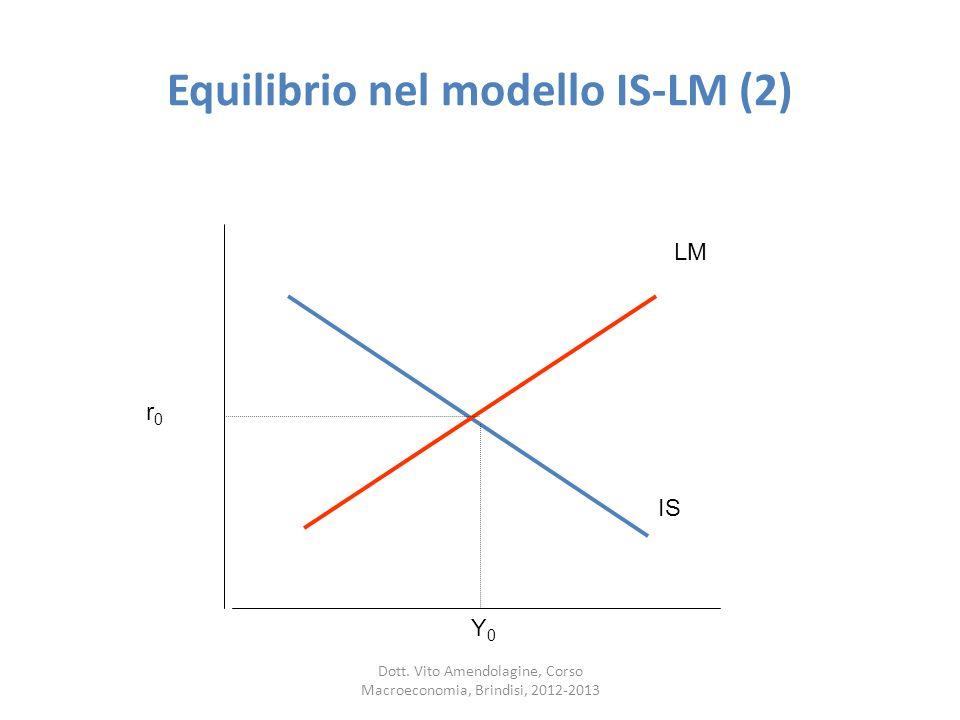 Equilibrio nel modello IS-LM (2)