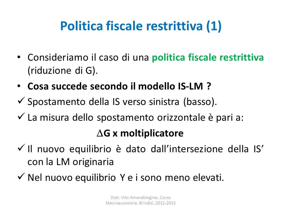 Politica fiscale restrittiva (1)