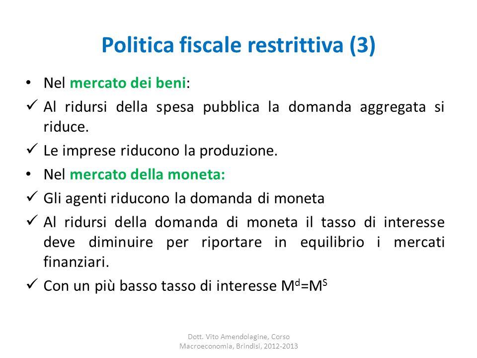Politica fiscale restrittiva (3)