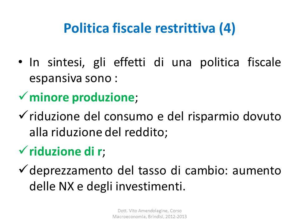 Politica fiscale restrittiva (4)