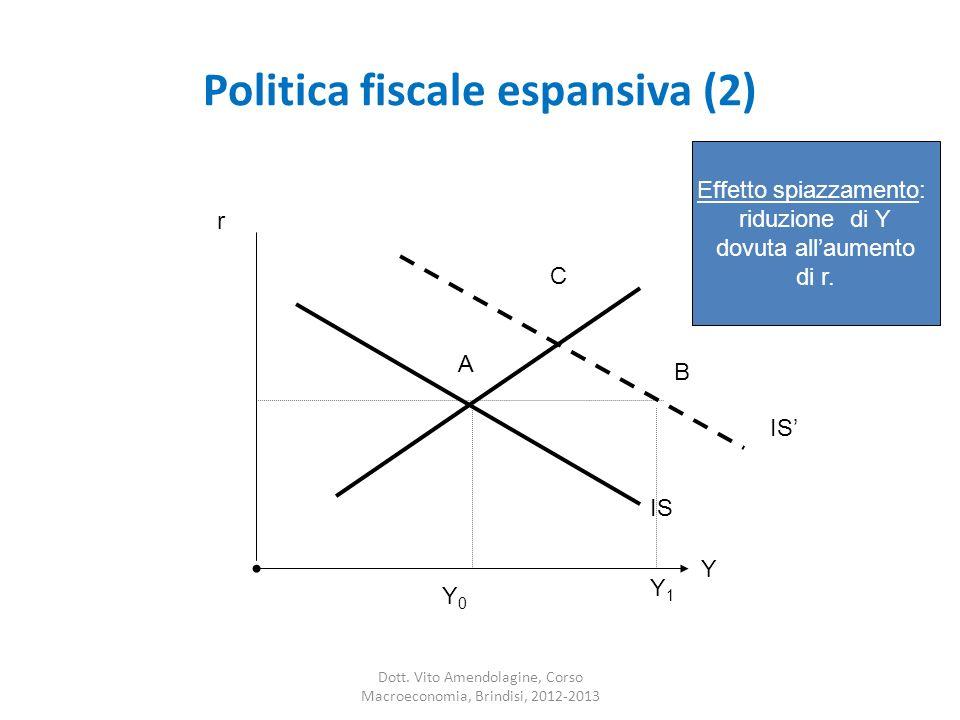 Politica fiscale espansiva (2)