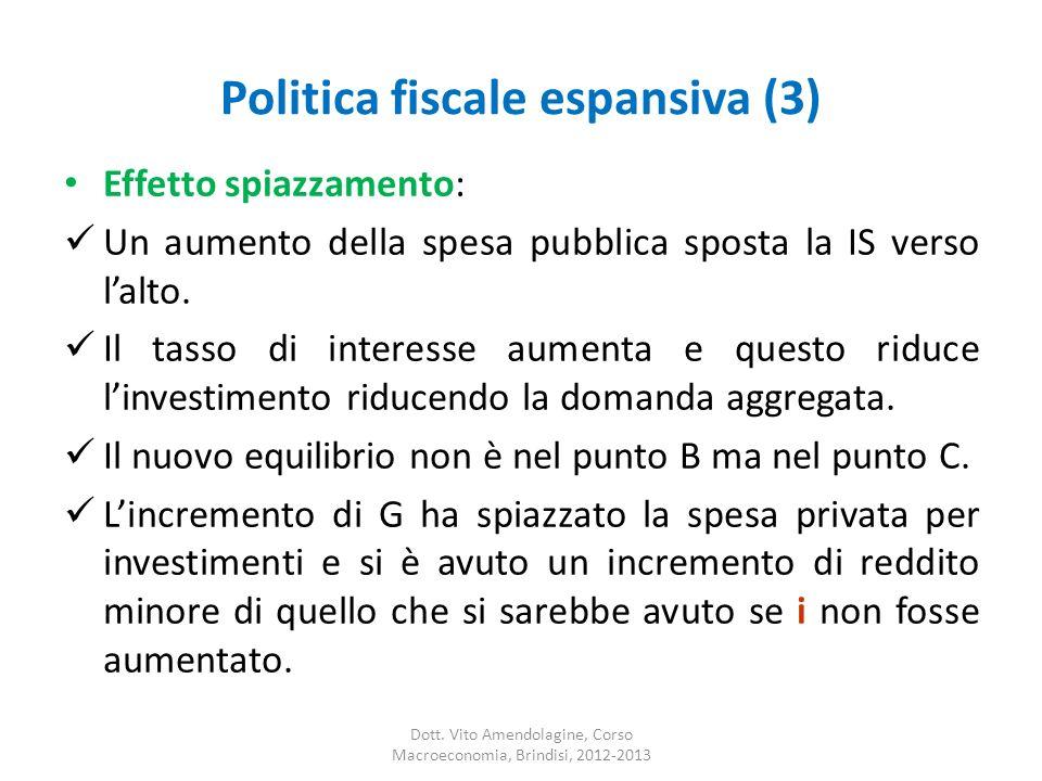 Politica fiscale espansiva (3)
