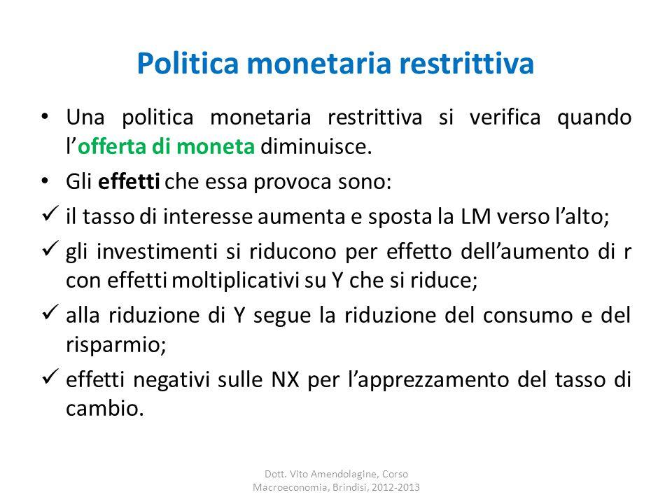 Politica monetaria restrittiva