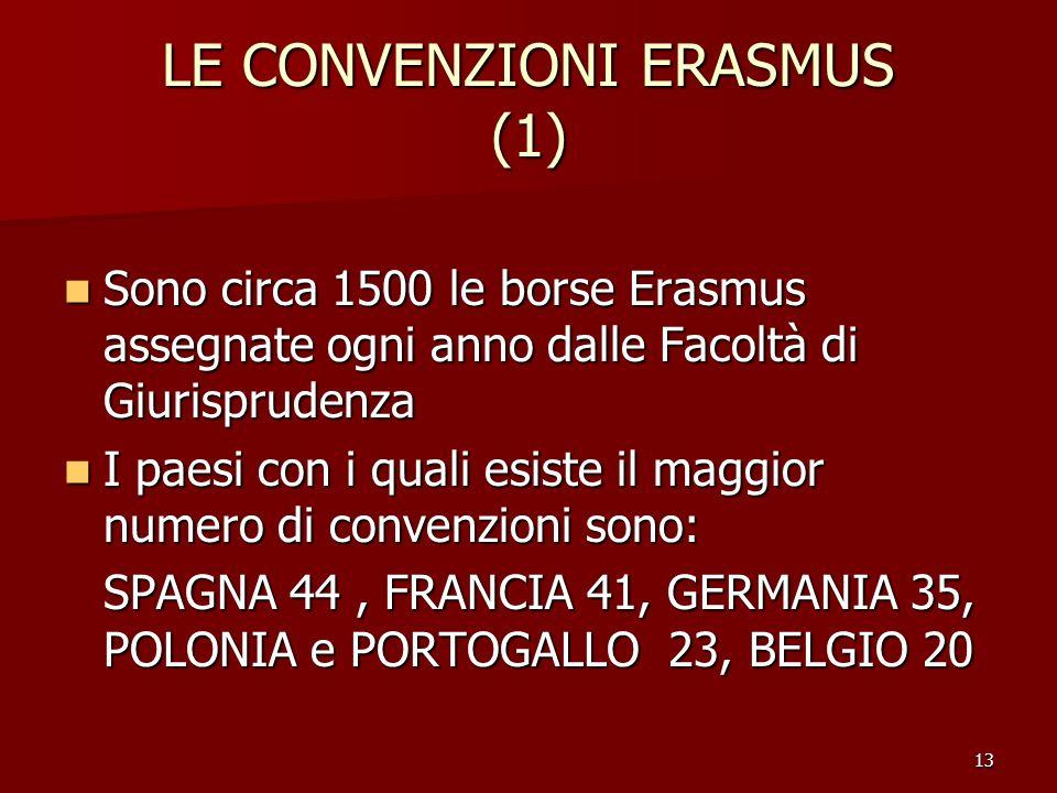 LE CONVENZIONI ERASMUS (1)