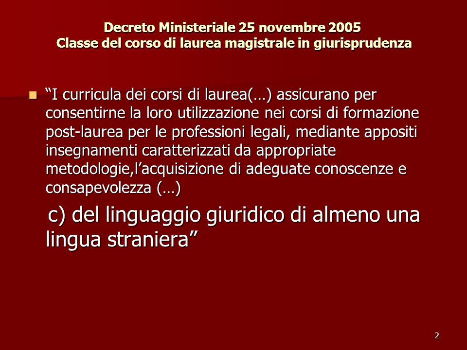 Decreto Ministeriale 25 novembre 2005 Classe del corso di laurea magistrale in giurisprudenza