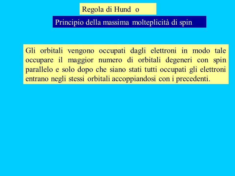 Regola di Hund o Principio della massima molteplicità di spin.
