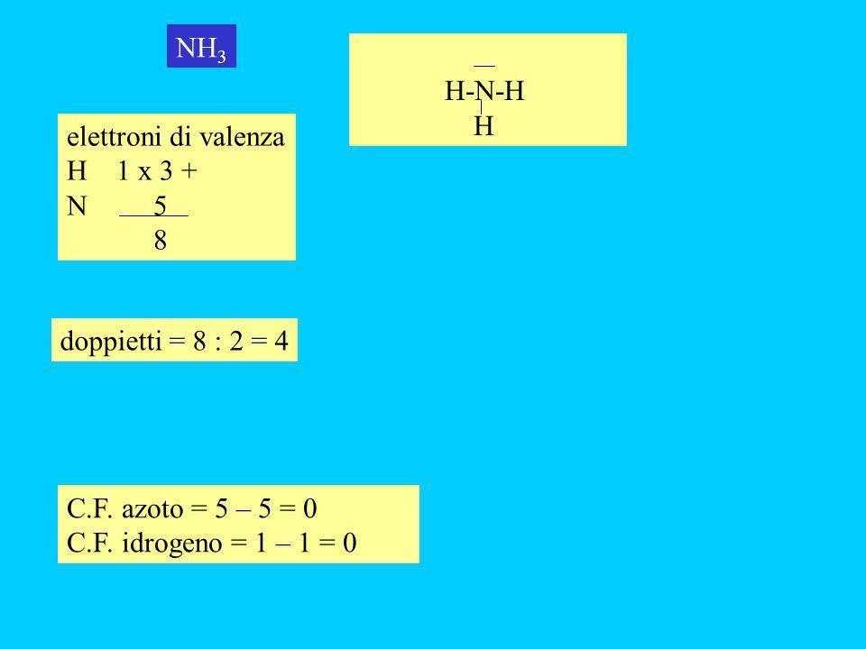 NH3 H-N-H. H. elettroni di valenza. H 1 x 3 + N 5. 8. doppietti = 8 : 2 = 4. C.F. azoto = 5 – 5 = 0.