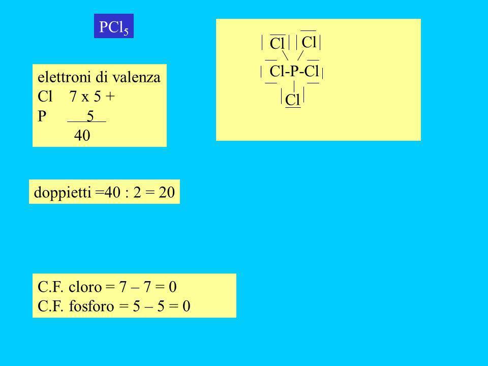 PCl5 Cl-P-Cl. Cl. elettroni di valenza. Cl 7 x 5 + P 5. 40. doppietti =40 : 2 = 20. C.F. cloro = 7 – 7 = 0.