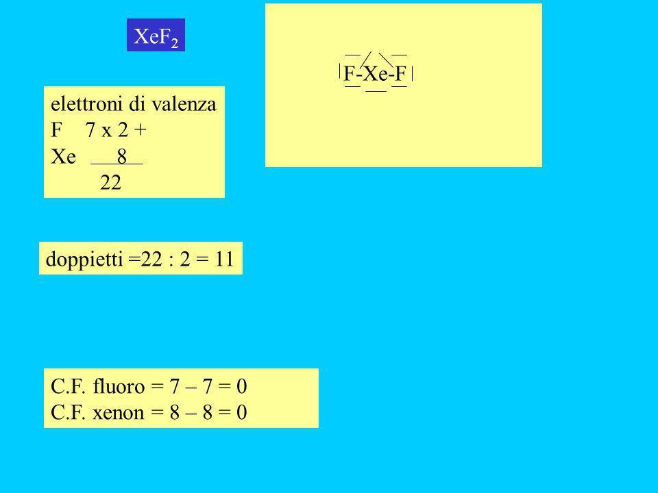F-Xe-F XeF2. elettroni di valenza. F 7 x 2 + Xe 8. 22. doppietti =22 : 2 = 11. C.F. fluoro = 7 – 7 = 0.