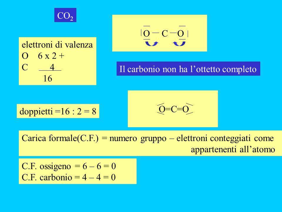 CO2 O C O. elettroni di valenza. O 6 x 2 + C 4. 16. Il carbonio non ha l'ottetto completo.