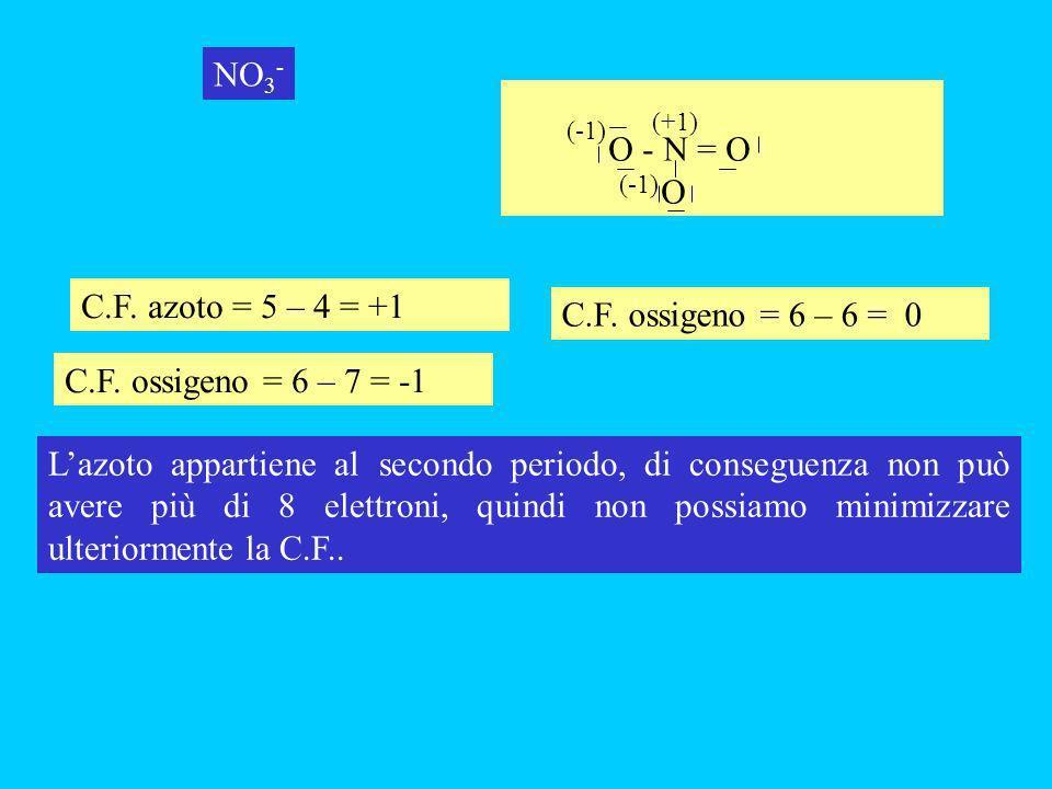 NO3- O - N = O O C.F. azoto = 5 – 4 = +1 C.F. ossigeno = 6 – 6 = 0