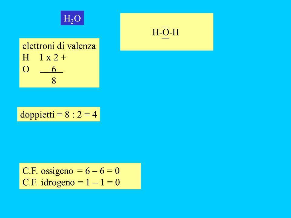 H2O H-O-H. elettroni di valenza. H 1 x 2 + O 6. 8. doppietti = 8 : 2 = 4. C.F. ossigeno = 6 – 6 = 0.
