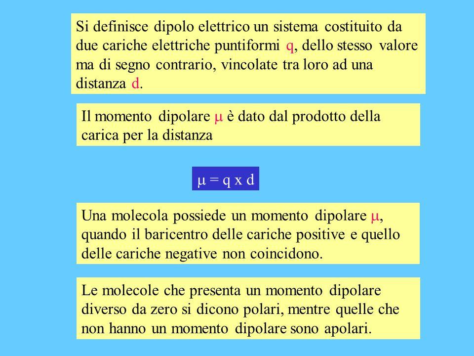 Si definisce dipolo elettrico un sistema costituito da due cariche elettriche puntiformi q, dello stesso valore ma di segno contrario, vincolate tra loro ad una distanza d.