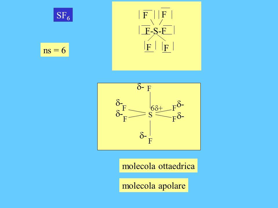 F-S-F F SF6 ns = 6 d- d- d- d- d- d- molecola ottaedrica