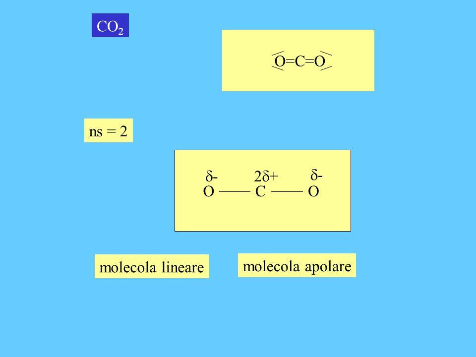 CO2 O=C=O ns = 2 C O d- 2d+ d- molecola lineare molecola apolare