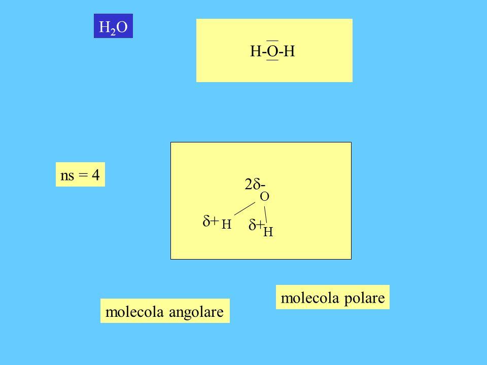 H2O H-O-H O H ns = 4 2d- d+ d+ molecola polare molecola angolare