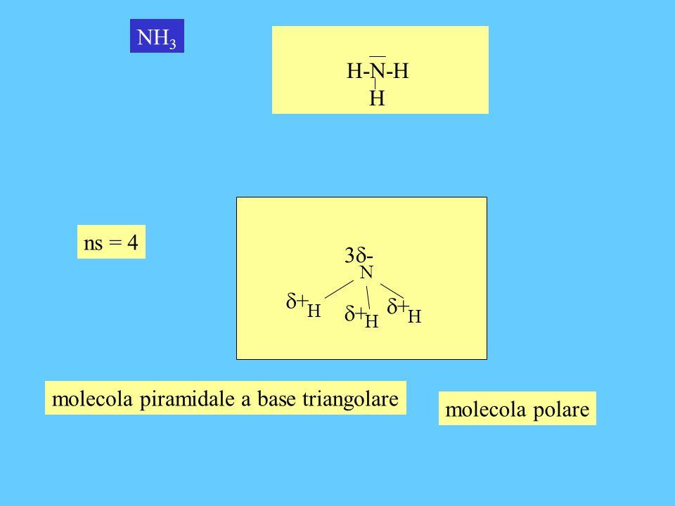 molecola piramidale a base triangolare molecola polare