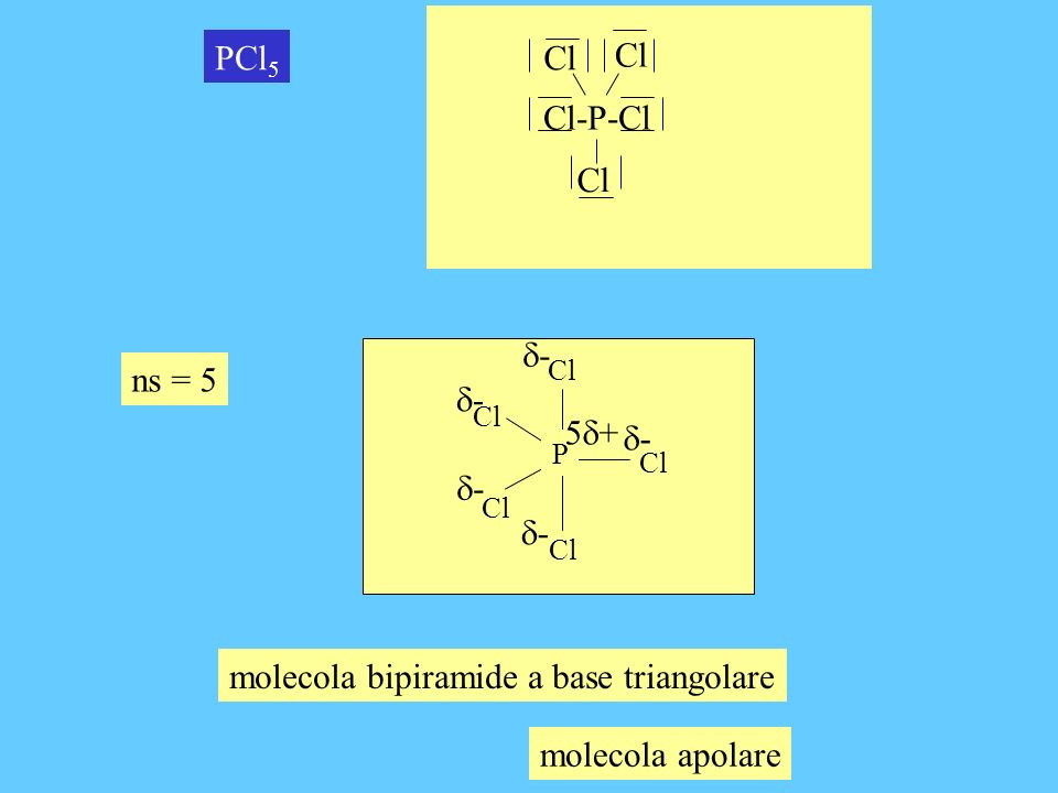 molecola bipiramide a base triangolare