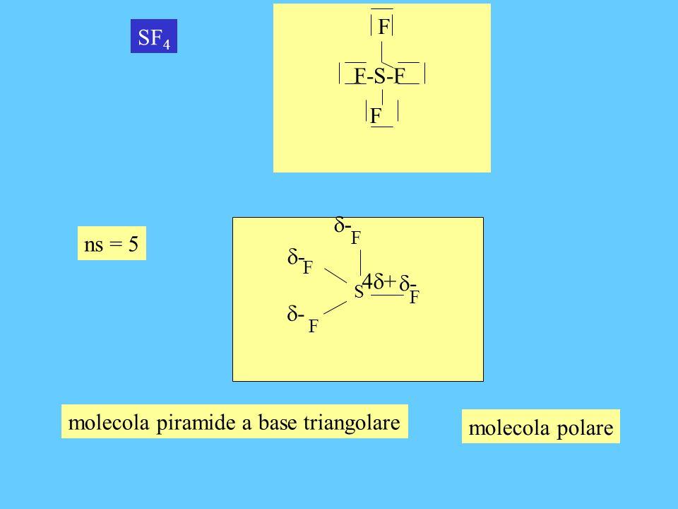 molecola piramide a base triangolare molecola polare
