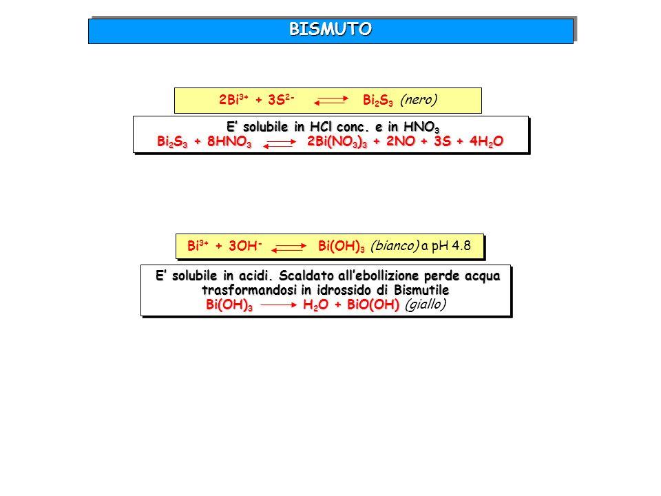BISMUTO 2Bi3+ + 3S2- Bi2S3 (nero) E' solubile in HCl conc. e in HNO3