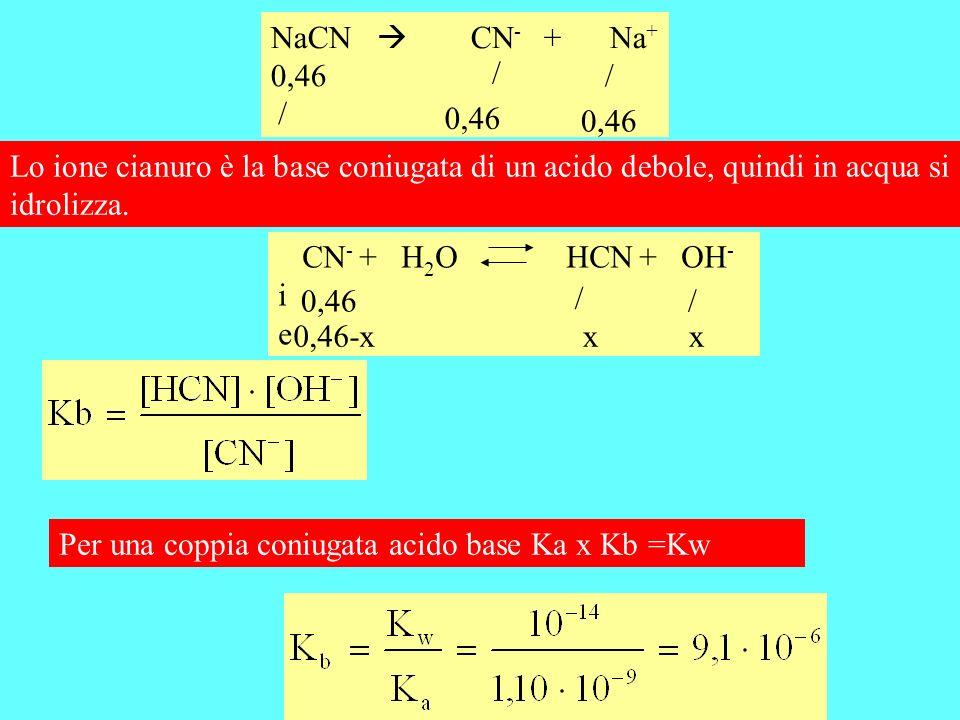 NaCN  CN- + Na+ 0,46. / / / 0,46. 0,46. Lo ione cianuro è la base coniugata di un acido debole, quindi in acqua si idrolizza.