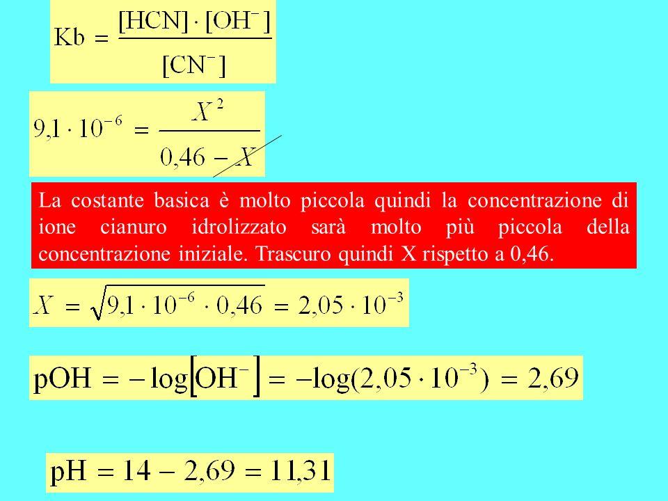 La costante basica è molto piccola quindi la concentrazione di ione cianuro idrolizzato sarà molto più piccola della concentrazione iniziale.