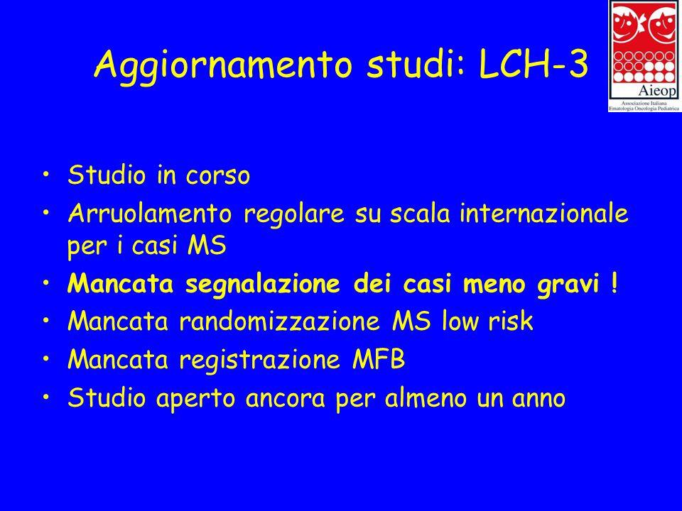 Aggiornamento studi: LCH-3
