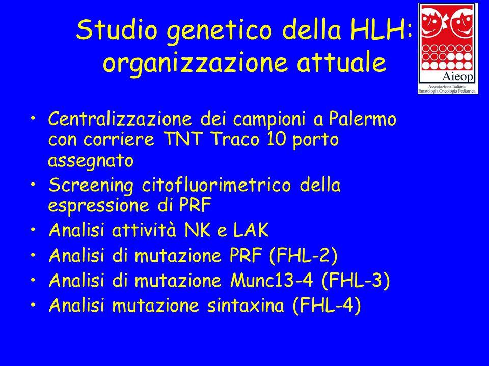 Studio genetico della HLH: organizzazione attuale