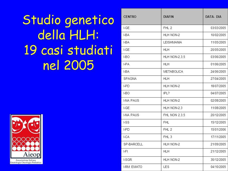 Studio genetico della HLH: 19 casi studiati nel 2005