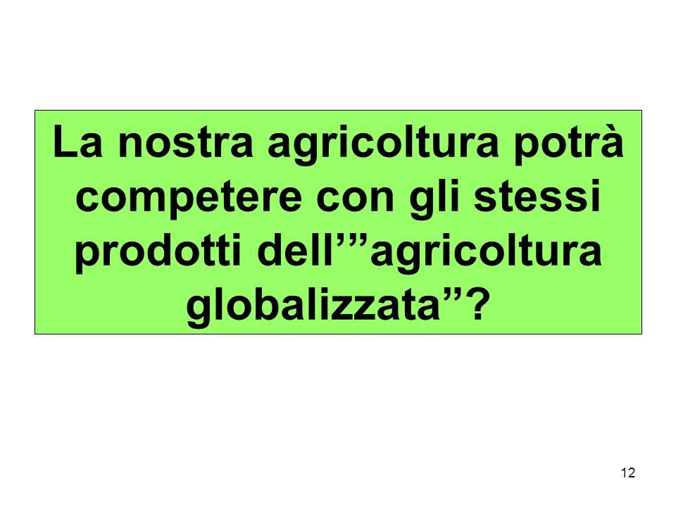 La nostra agricoltura potrà competere con gli stessi prodotti dell' agricoltura globalizzata