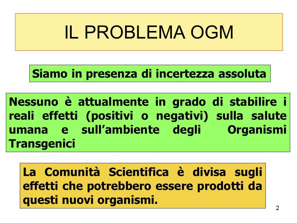IL PROBLEMA OGM Siamo in presenza di incertezza assoluta