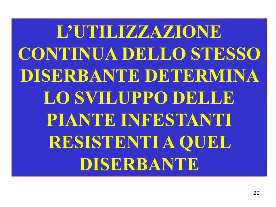L'UTILIZZAZIONE CONTINUA DELLO STESSO DISERBANTE DETERMINA LO SVILUPPO DELLE PIANTE INFESTANTI RESISTENTI A QUEL DISERBANTE