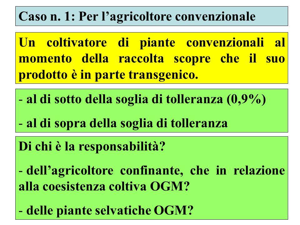 Caso n. 1: Per l'agricoltore convenzionale