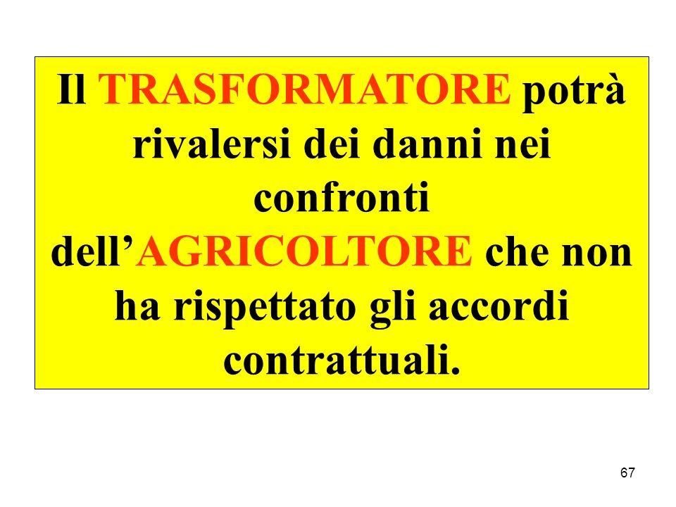 Il TRASFORMATORE potrà rivalersi dei danni nei confronti dell'AGRICOLTORE che non ha rispettato gli accordi contrattuali.