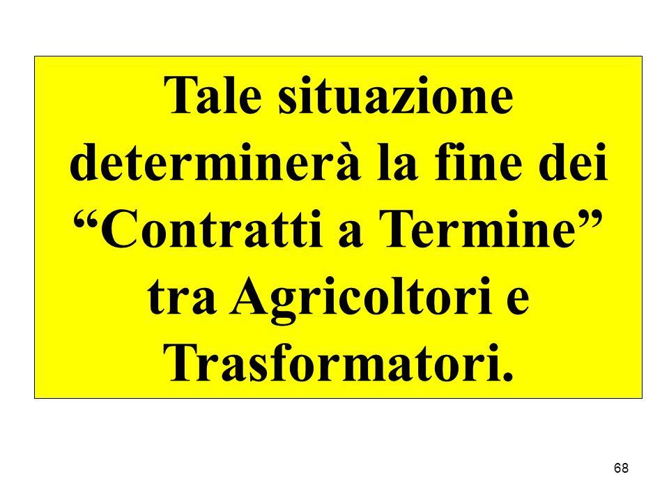 Tale situazione determinerà la fine dei Contratti a Termine tra Agricoltori e Trasformatori.