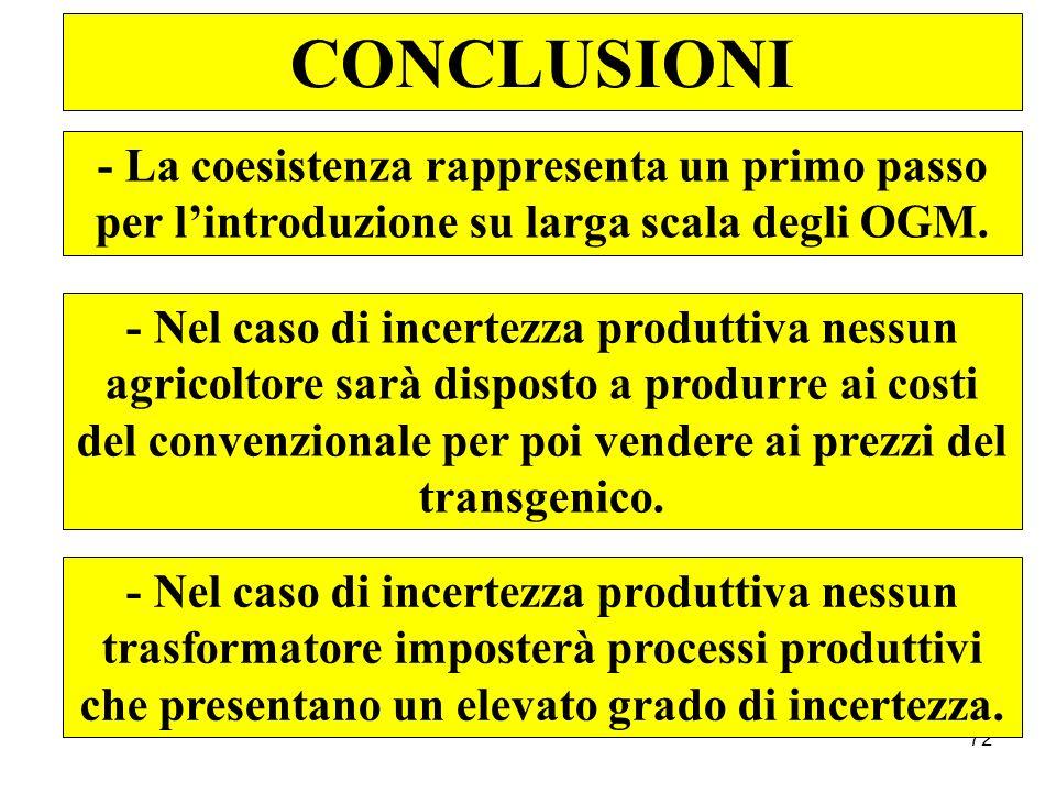CONCLUSIONI - La coesistenza rappresenta un primo passo per l'introduzione su larga scala degli OGM.