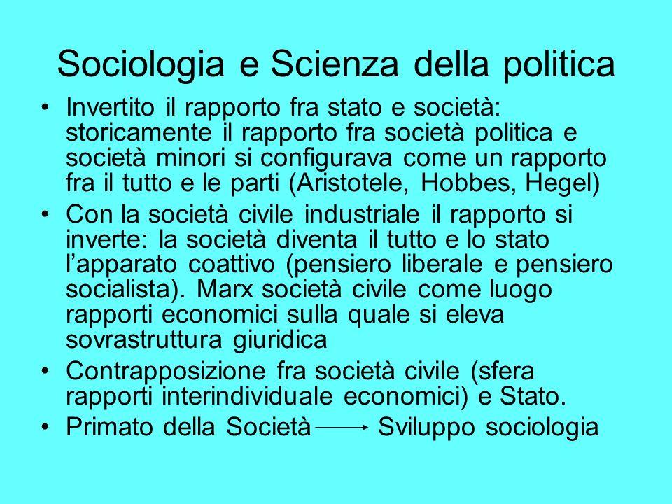 Sociologia e Scienza della politica