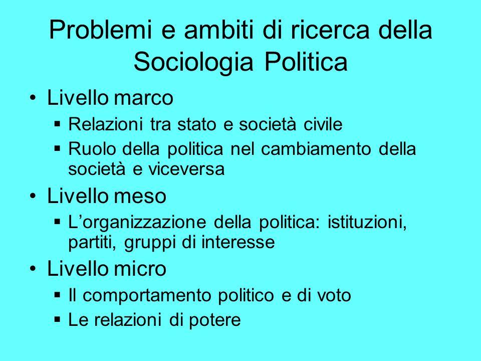 Problemi e ambiti di ricerca della Sociologia Politica