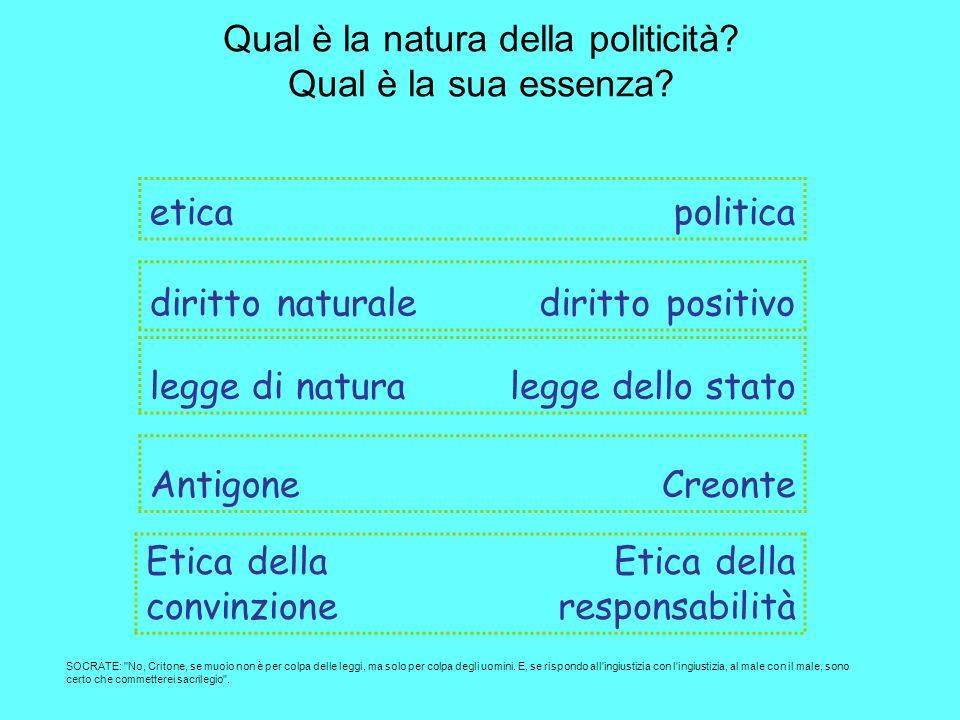 Qual è la natura della politicità Qual è la sua essenza