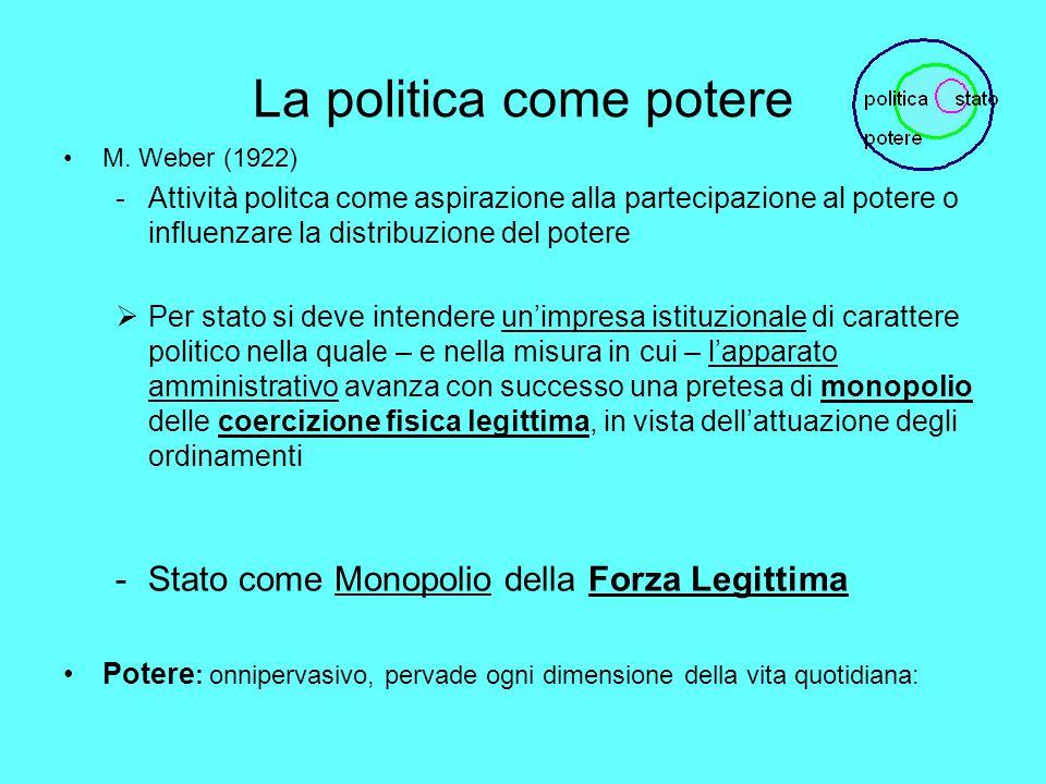 La politica come potere