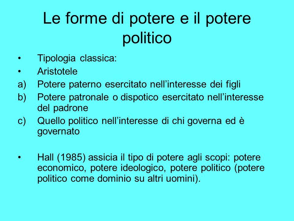 Le forme di potere e il potere politico