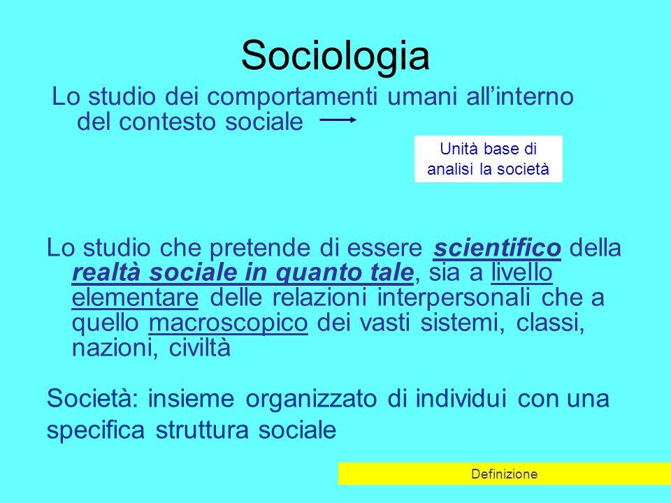 Unità base di analisi la società