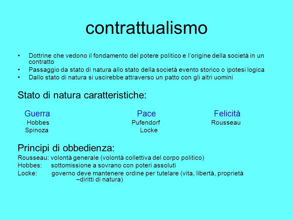 contrattualismo Stato di natura caratteristiche: